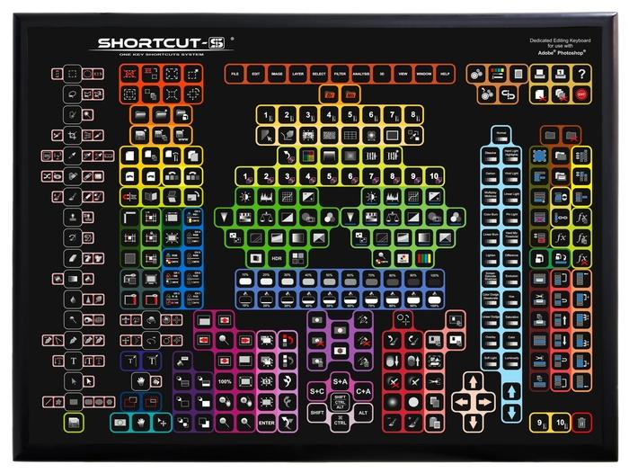 shortcut-s.png
